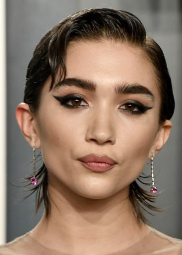 Rowan Blanchard Phone number, and Contact Details